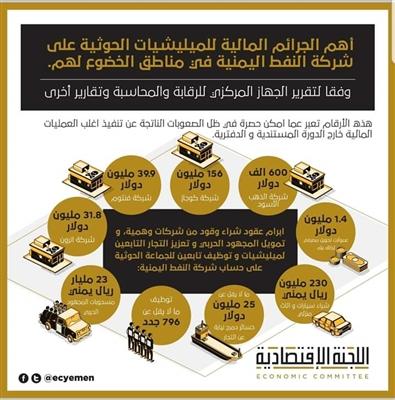 جرائم مالية.. الحوثي يحصد ملايين الدولارات من النفط